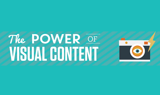 Memahami Pentingnya Konten Visual dalam Bisnis Online